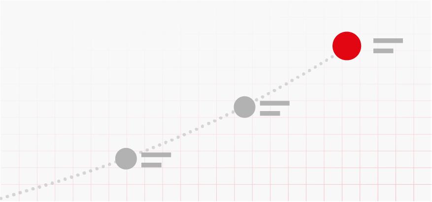 Evolution of Analytics